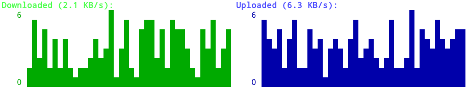 ../_images/bandwidth_graph_output.png